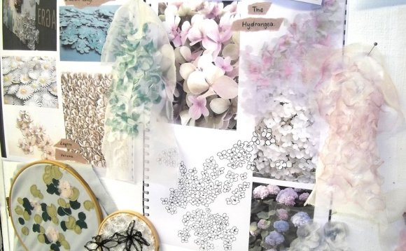 Design and Inspiration Board