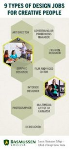 types-of-design-jobs-for-creative-people